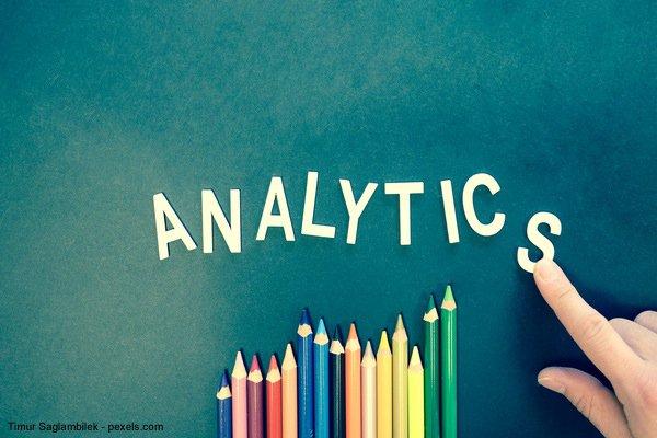 Wie Sie den Erfolg Ihrer Social Media Aktivitäten messen